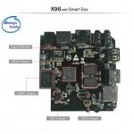 Популярная Смарт ТВ приставка X96 Mini S905W 2гб/16гб + Фильмы + Телевидение. Полностью настроена и готова к работе