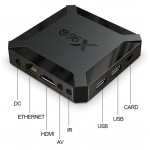 Новая модель Смарт ТВ приставки X96Q 2гб/16гб на Андроид 10 для просмотра фильмов телевидения серфинга в интернете